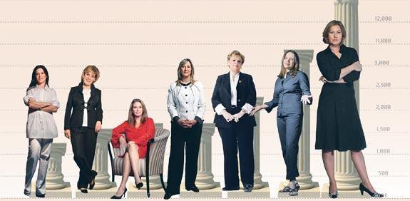 פוליטיקה עכשיו / צלם:תמר מצפי, יונתן בלום, דור מלכה, רמי זרנגר, עופר חן, ורדי כהנא, גורן ליובונציץ ל